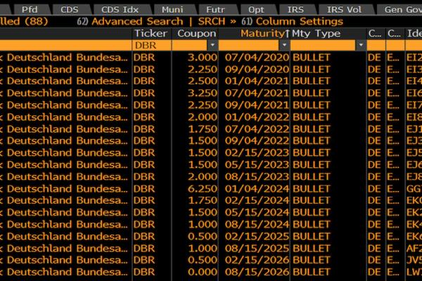 Duitse obligaties